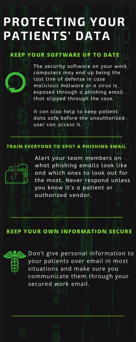 practice management phishing attack hacker tips patient data information protect