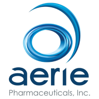 Aerie, Ophthalmology, FDA approval