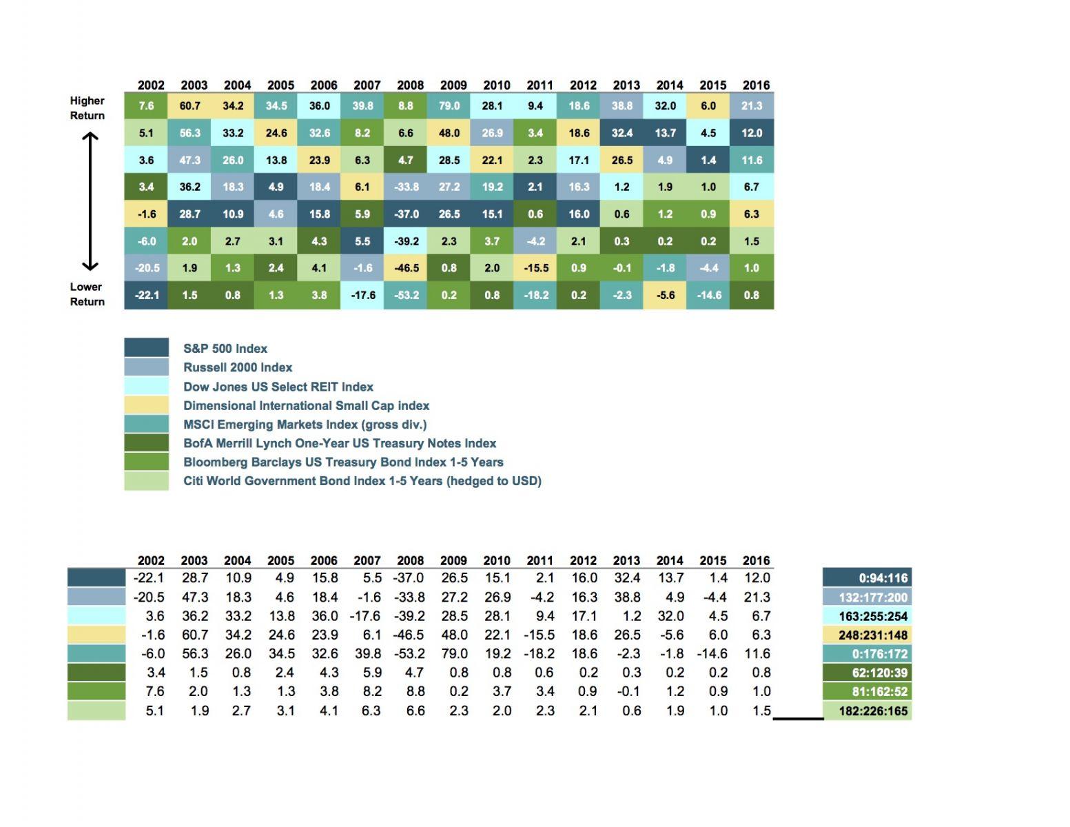 investors,risk,finance,investment